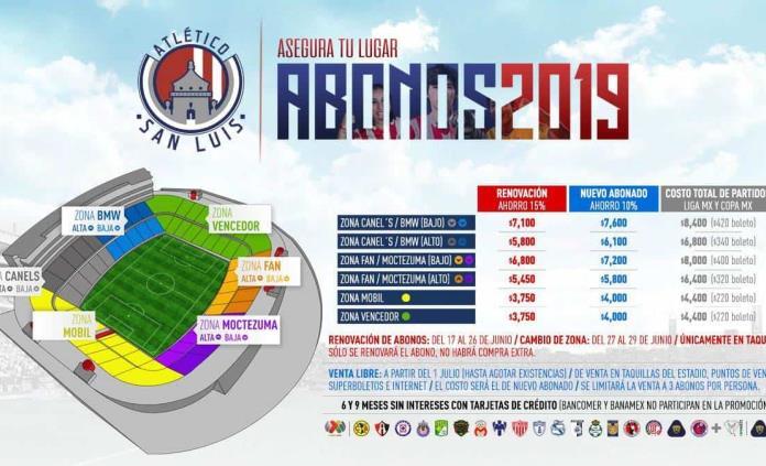 Anuncia Atlético de San Luis precios para los abonos 2019-2020