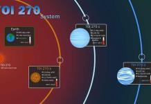 Hallan tres planetas, el eslabón perdido de la formación planetaria