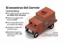 El súper vehículo de líder criminal en Guerrero