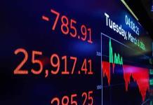 Dow Jones pierde cerca de 800 puntos tras recortes en tasas