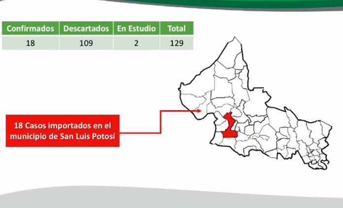 VIDEO| Confirman dos nuevos casos de coronavirus en SLP; suman 18 en total