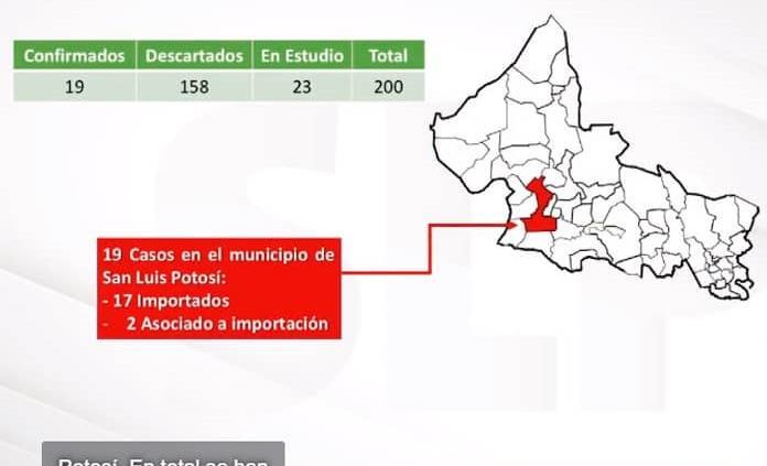VIDEO| Suman 19 casos de coronavirus en SLP