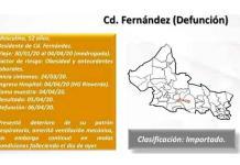 Diputada de la Zona Media urge a decretar el cierre de la frontera norte