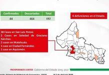 VIDEO | Por coronavirus aún falta lo más difícil: Carreras; presentan plan de reconversión del esquema de Salud