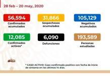 VIDEO| México supera los seis mil fallecimientos por Covid-19; hay 56 mil 594 casos