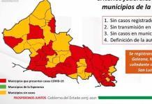 SLP se queda sin municipios de la esperanza, por casos confirmados en Galeana, Nuevo León