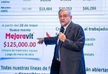 Se han entregado 740 mil créditos a la población para enfrentar crisis; AMLO pide a beneficiarios cumplir con pagos