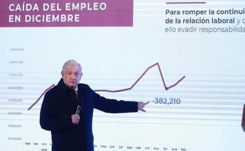 López Obrador, dispuesto a revisar iniciativa de subcontratación