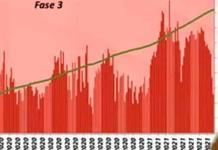 VIDEO | Aunque los casos de covid se mantienen a la baja en SLP, las muertes no disminuyen