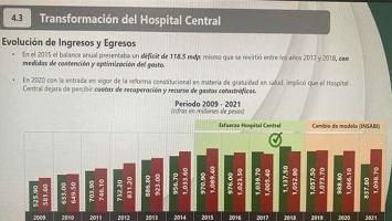 HC: riesgo de medicina falsa, por insolvencia