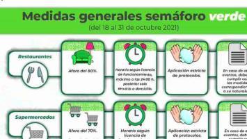 Detallan horarios y aforos permitidos en los diferentes establecimientos durante el semáforo verde en SLP
