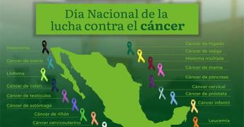 En México, se diagnostican 191 mil casos de cáncer al año
